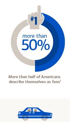 image of a hand with pointer finger extended, text reads More than half of Americans describe themselves as fans